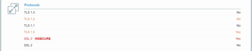 Protokoller, ingen TLS 1.2